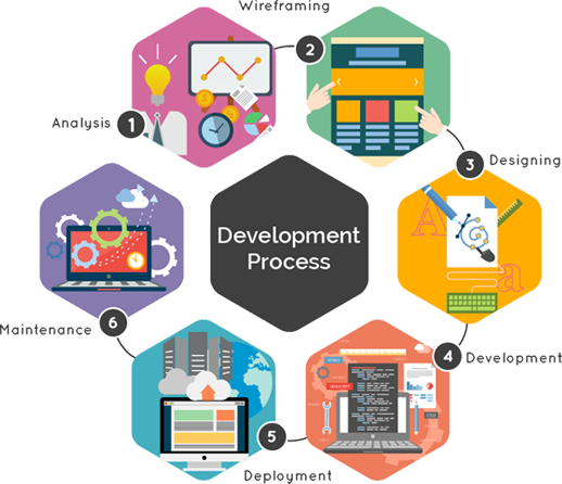 web development company in Pune