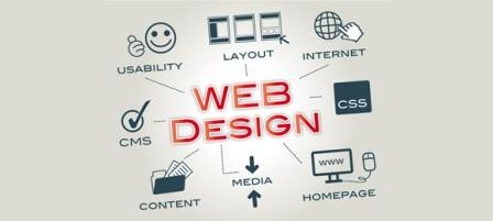 Vital Things Your Business Website Should Have